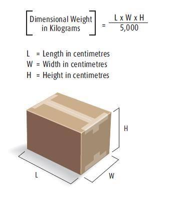 """<img src=""""http://congtyguihangdimy.com/wp-content/uploads/2015/07/FB_20150616_12_28_54_Saved_Picture.jpg"""" alt="""" Cách tính kg khi gửi hàng đi Mỹ, Vận chuyển hàng đi Úc"""" width=""""300"""" hight=""""169""""/>"""
